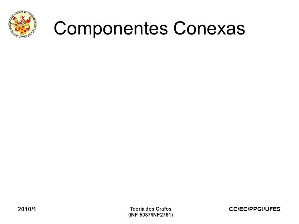 Componentes Conexas 2010/1 Teoria dos Grafos (INF 5037/INF2781)