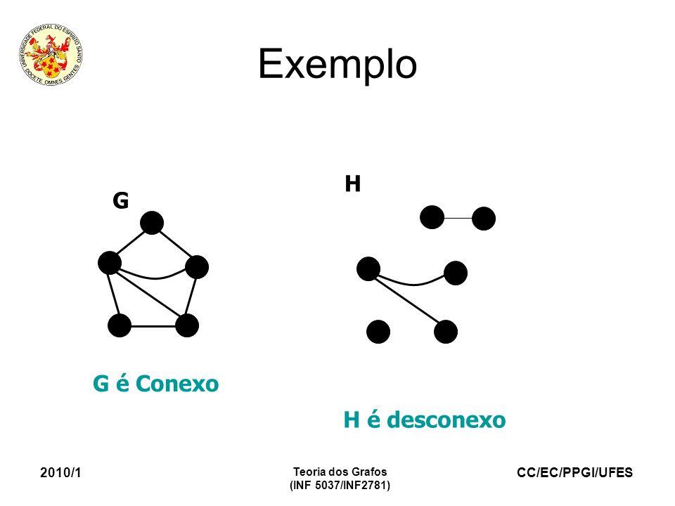 Exemplo H G G é Conexo H é desconexo 2010/1 Teoria dos Grafos