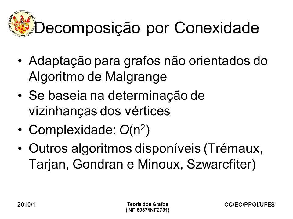Decomposição por Conexidade