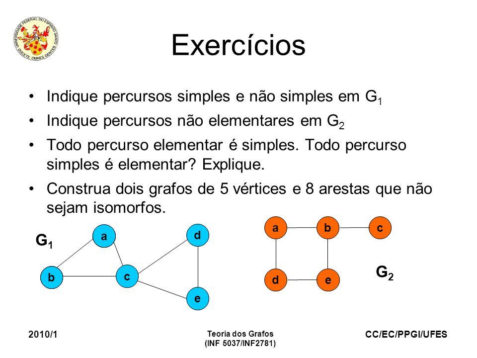 Exercícios Indique percursos simples e não simples em G1