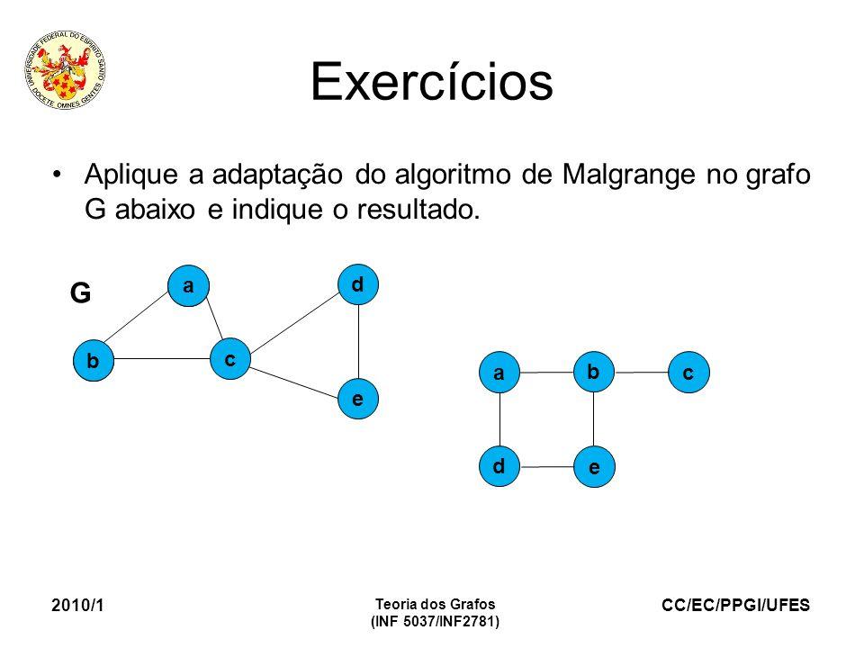 Exercícios Aplique a adaptação do algoritmo de Malgrange no grafo G abaixo e indique o resultado. a.