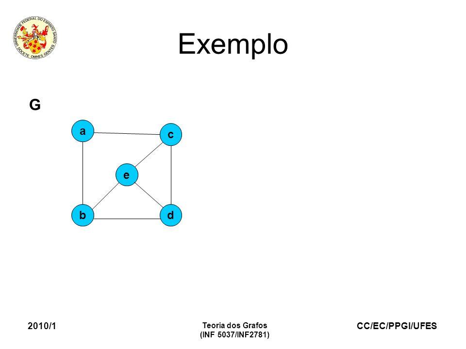 Exemplo e G a b c d 2010/1 Teoria dos Grafos (INF 5037/INF2781)