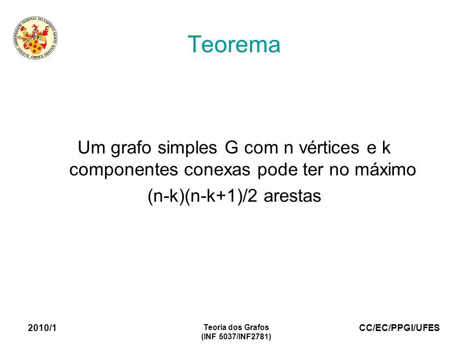 Teorema Um grafo simples G com n vértices e k componentes conexas pode ter no máximo. (n-k)(n-k+1)/2 arestas.