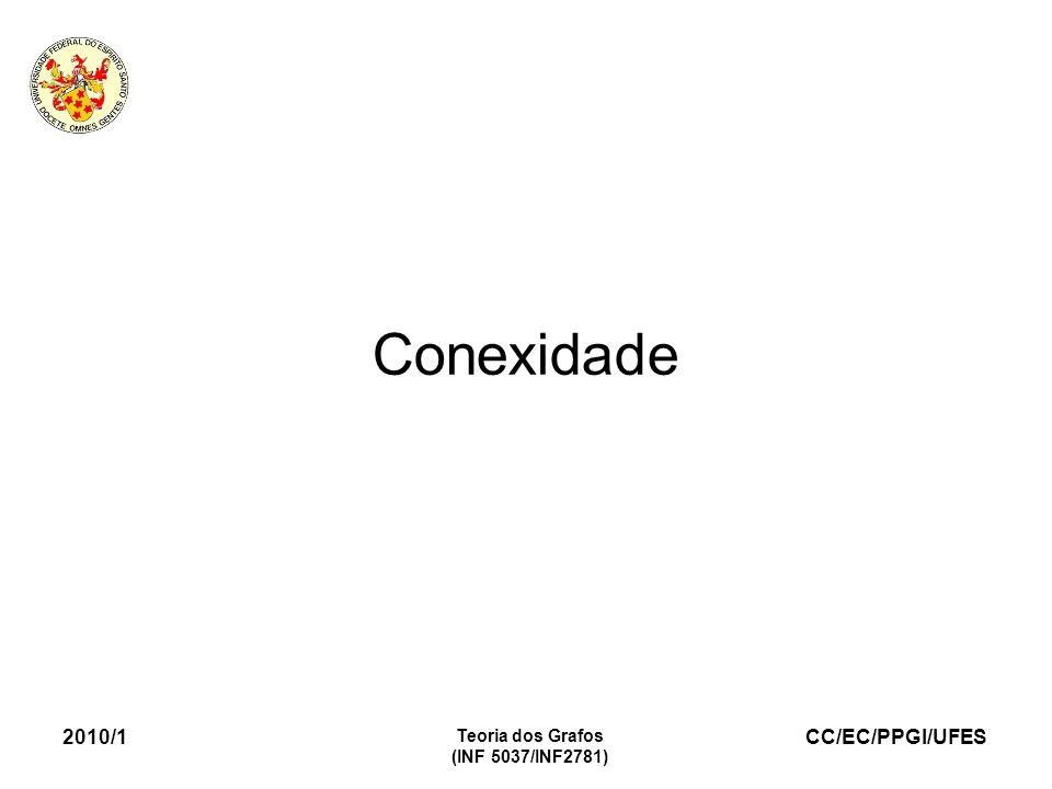 Conexidade 2010/1 Teoria dos Grafos (INF 5037/INF2781)