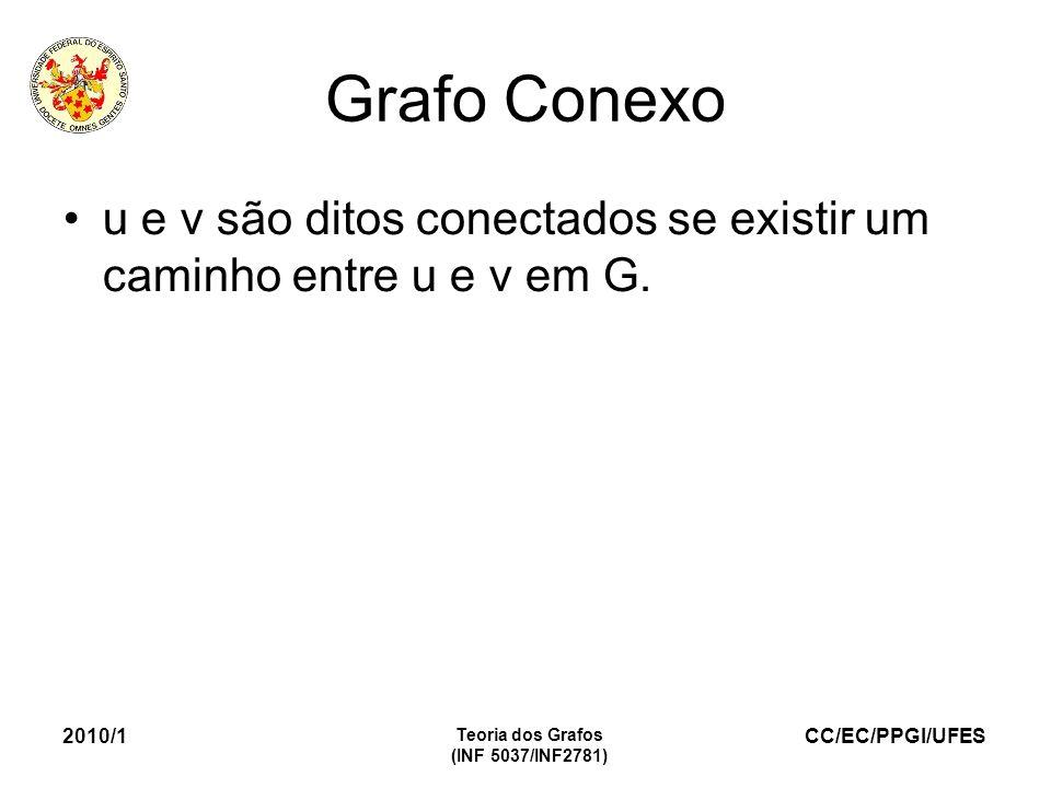Grafo Conexo u e v são ditos conectados se existir um caminho entre u e v em G. 2010/1. Teoria dos Grafos.