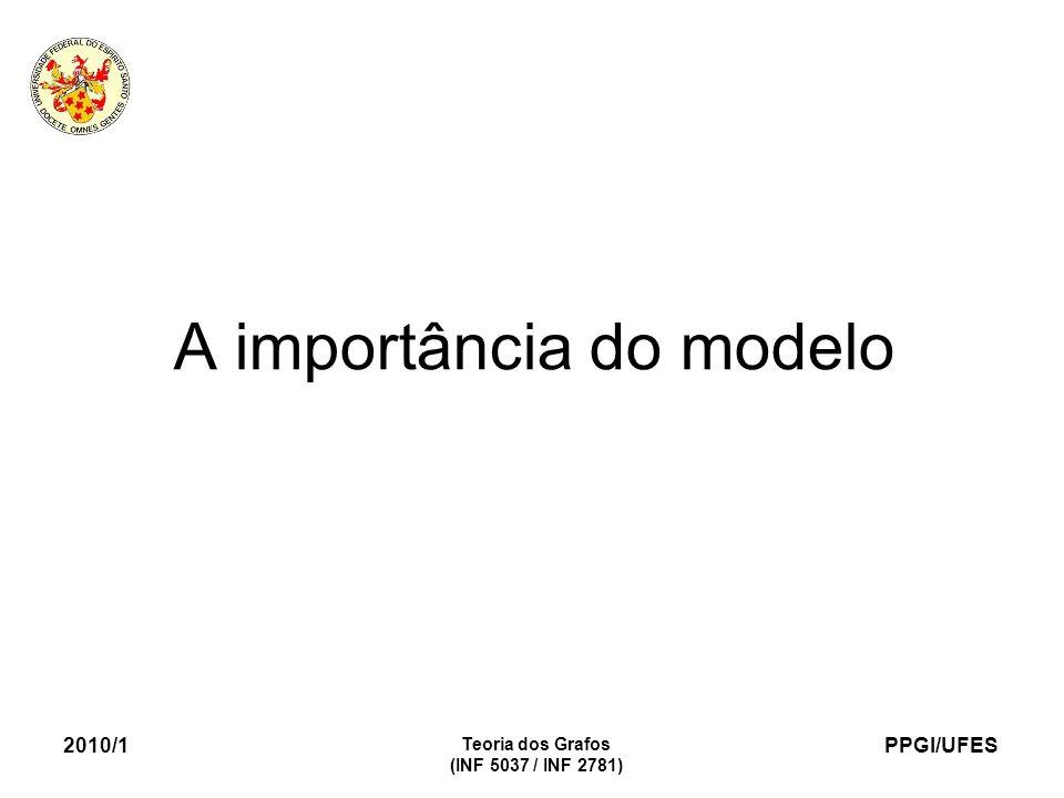 A importância do modelo