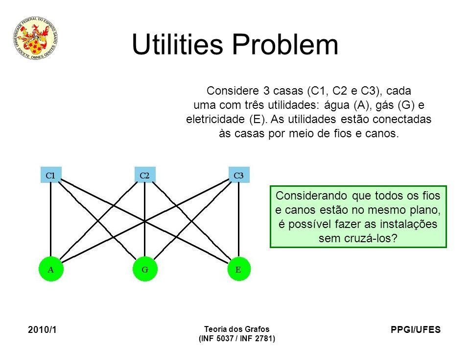 Utilities Problem Considere 3 casas (C1, C2 e C3), cada