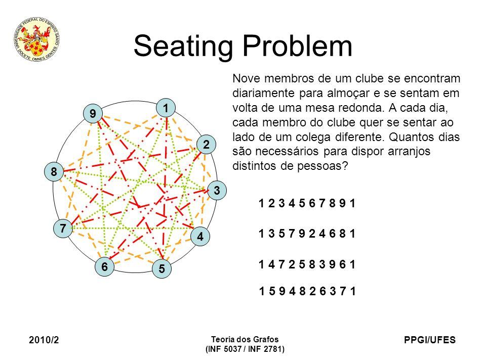Seating Problem Nove membros de um clube se encontram