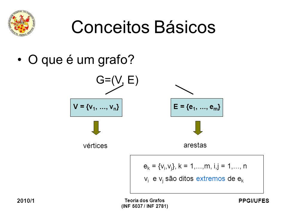 Conceitos Básicos O que é um grafo G=(V, E) V = {v1, ..., vn}