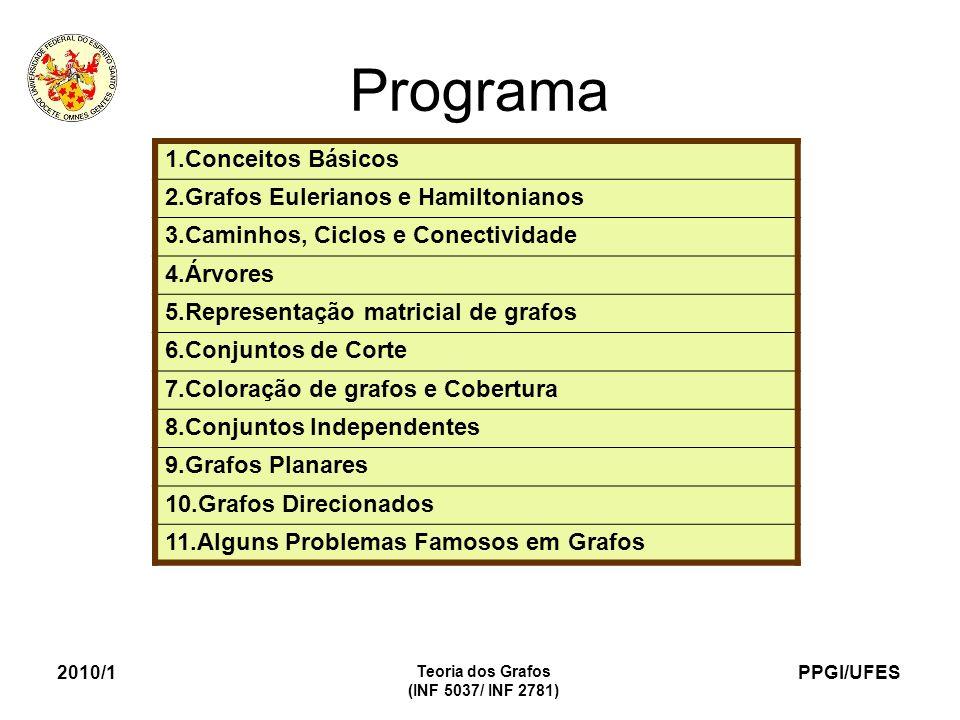 Programa 1.Conceitos Básicos 2.Grafos Eulerianos e Hamiltonianos