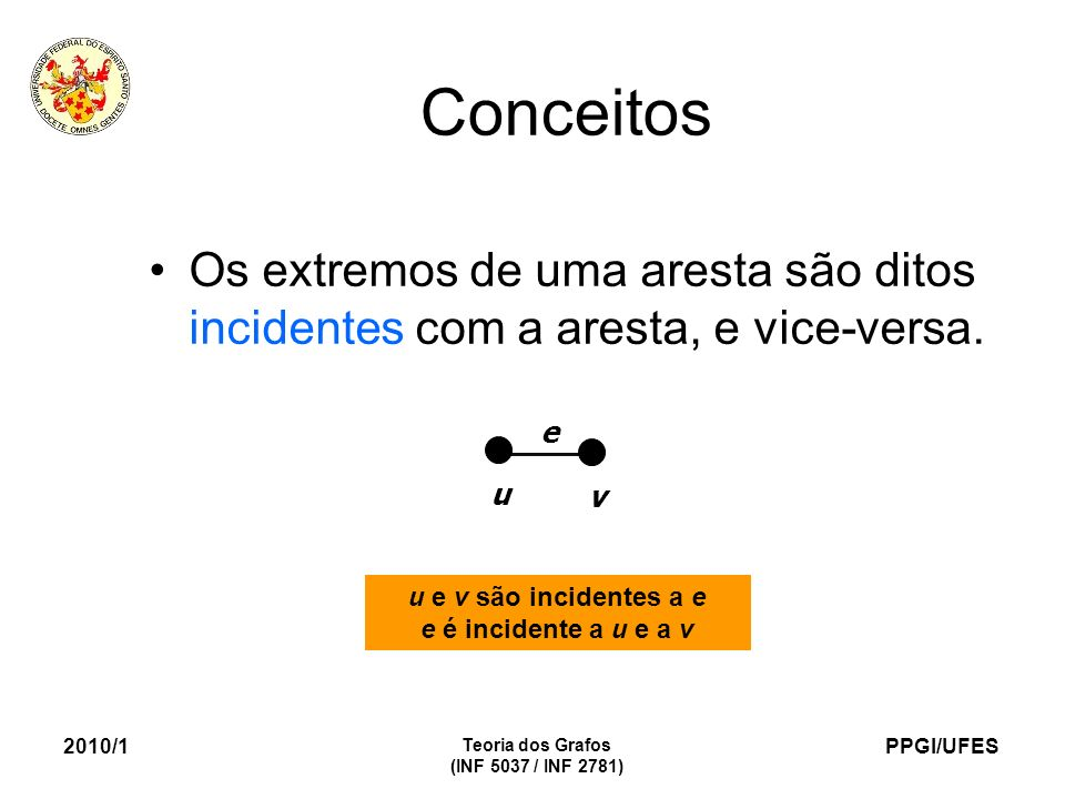 Conceitos Os extremos de uma aresta são ditos incidentes com a aresta, e vice-versa. u. v. e. u e v são incidentes a e.