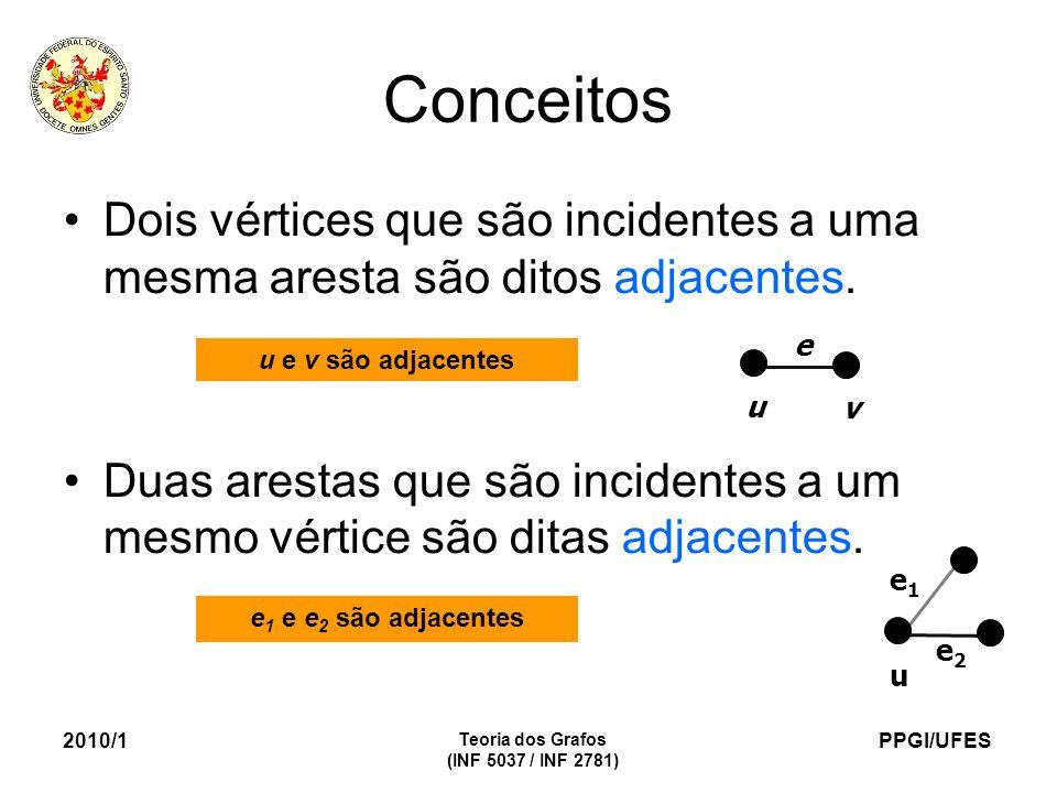 Conceitos Dois vértices que são incidentes a uma mesma aresta são ditos adjacentes.