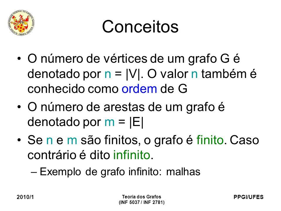 Conceitos O número de vértices de um grafo G é denotado por n = |V|. O valor n também é conhecido como ordem de G.