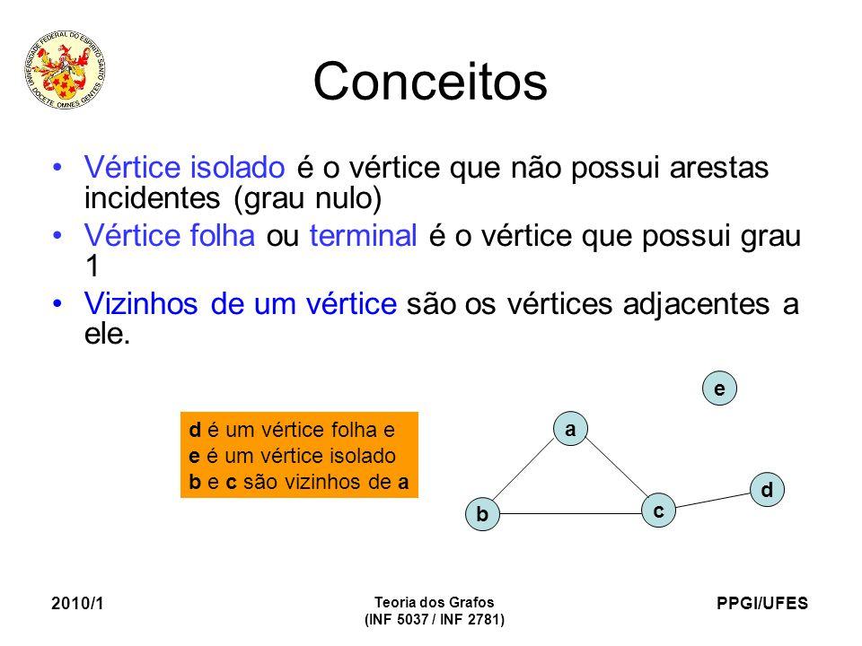 Conceitos Vértice isolado é o vértice que não possui arestas incidentes (grau nulo) Vértice folha ou terminal é o vértice que possui grau 1.