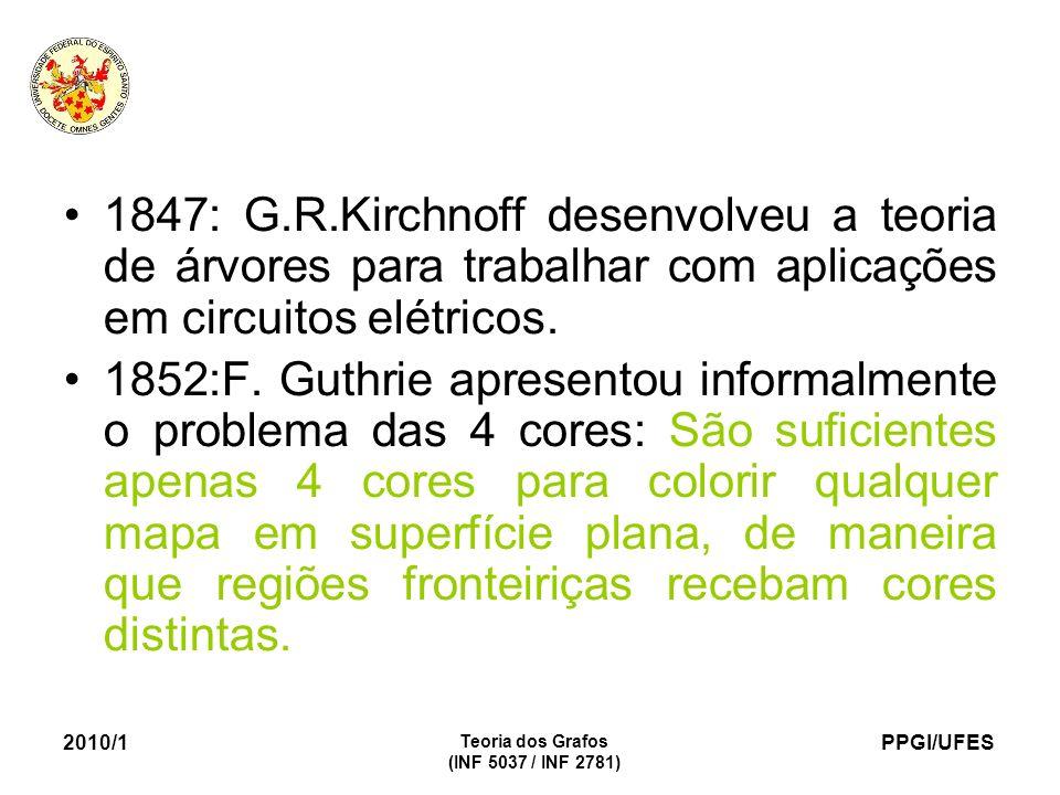 1847: G.R.Kirchnoff desenvolveu a teoria de árvores para trabalhar com aplicações em circuitos elétricos.