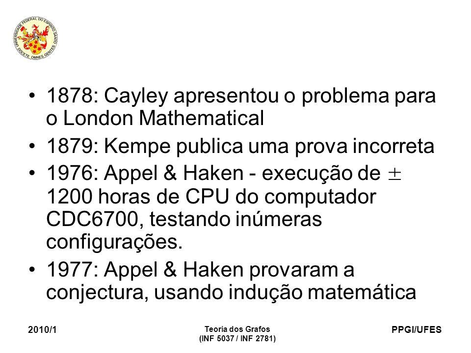 1878: Cayley apresentou o problema para o London Mathematical
