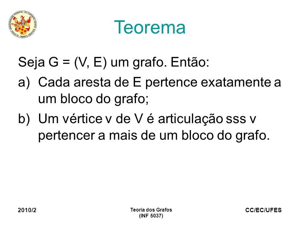 Teorema Seja G = (V, E) um grafo. Então: