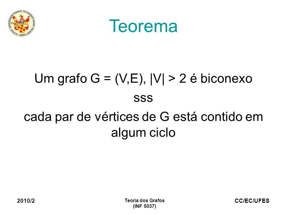Teorema Um grafo G = (V,E), |V| > 2 é biconexo sss