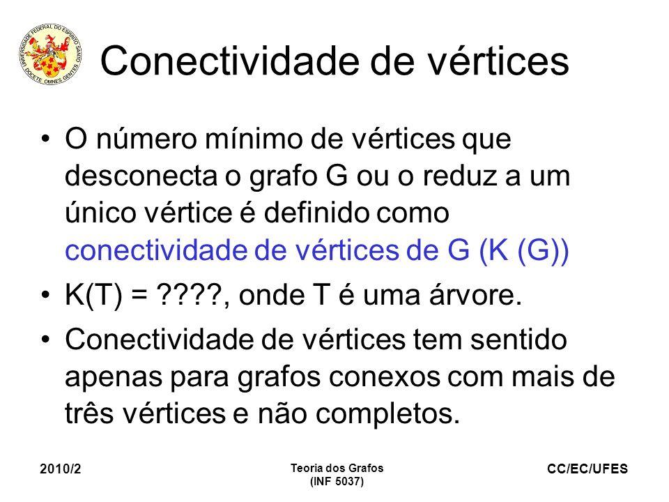 Conectividade de vértices
