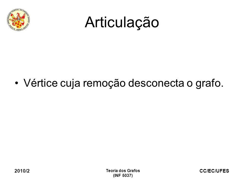 Articulação Vértice cuja remoção desconecta o grafo. 2010/2