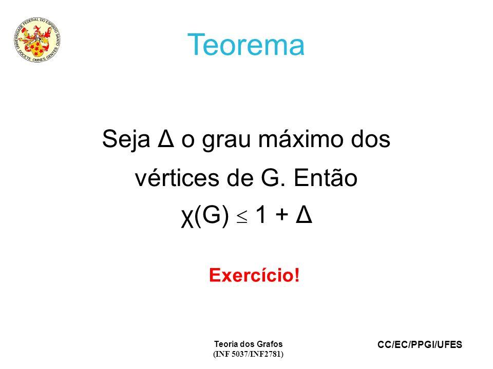Teorema Seja Δ o grau máximo dos vértices de G. Então χ(G)  1 + Δ