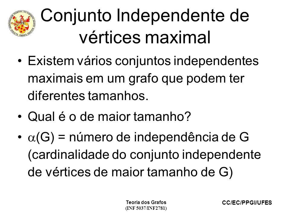 Conjunto Independente de vértices maximal