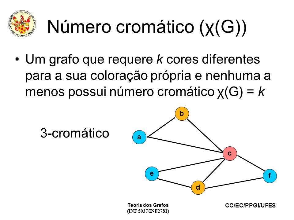 Número cromático (χ(G))