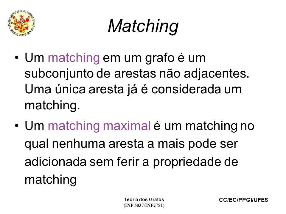 Matching Um matching em um grafo é um subconjunto de arestas não adjacentes. Uma única aresta já é considerada um matching.