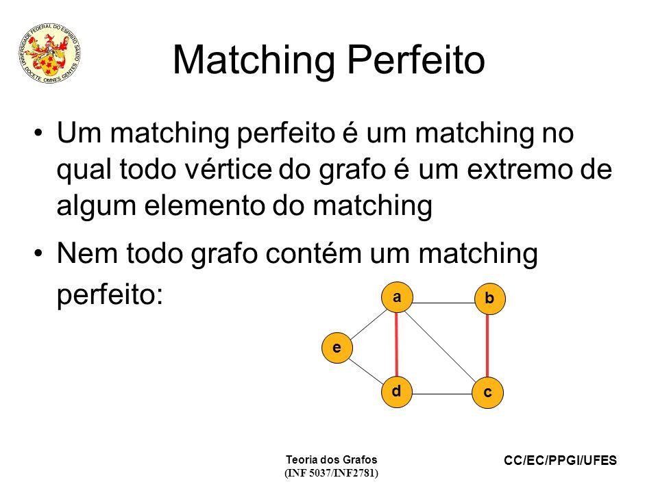 Matching Perfeito Um matching perfeito é um matching no qual todo vértice do grafo é um extremo de algum elemento do matching.