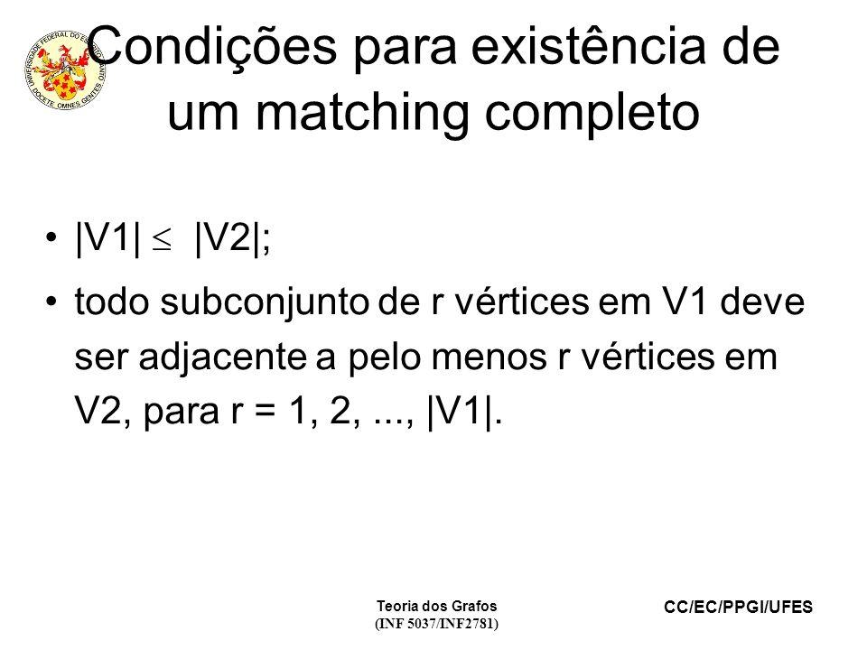 Condições para existência de um matching completo