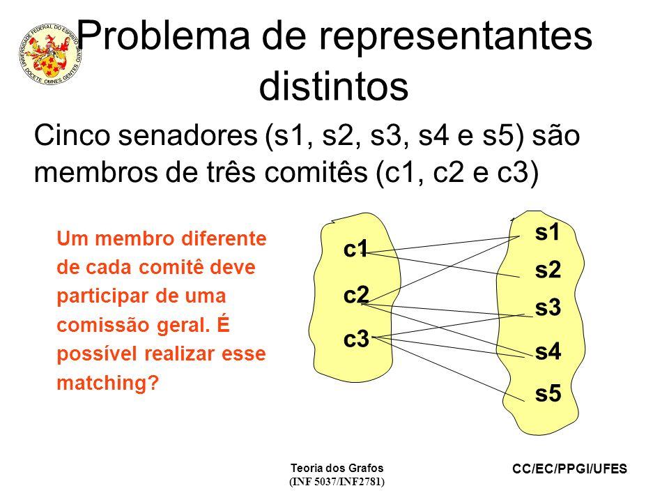 Problema de representantes distintos