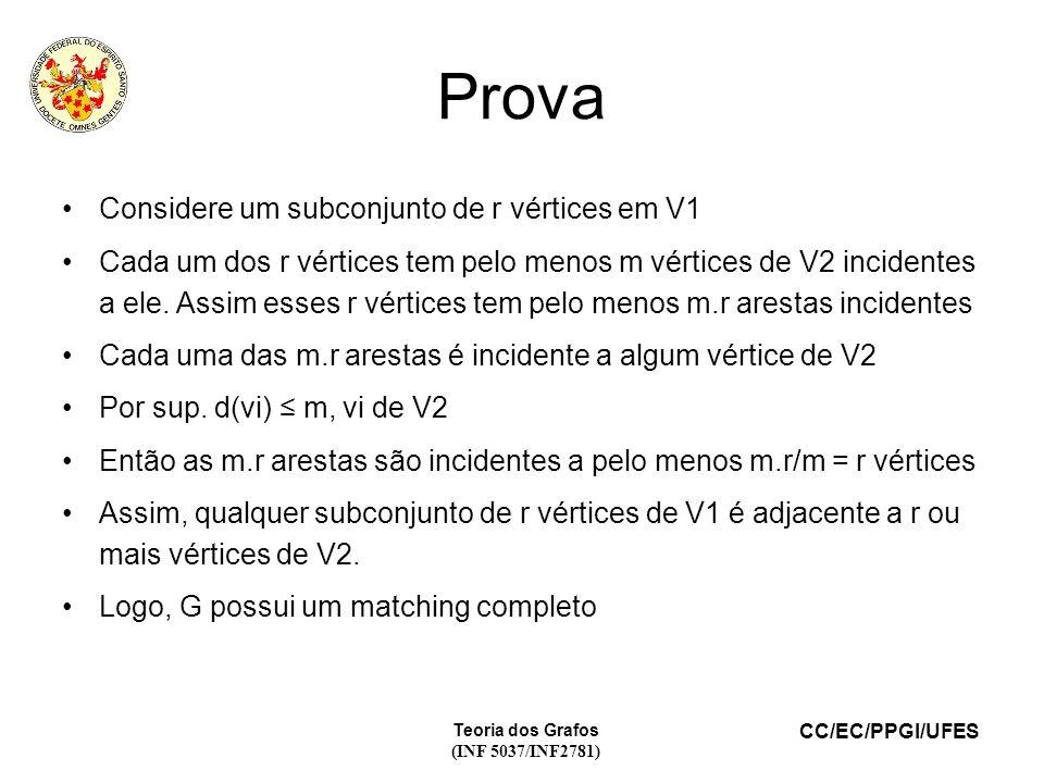 Prova Considere um subconjunto de r vértices em V1