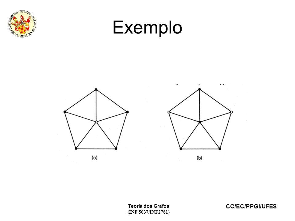 Exemplo Teoria dos Grafos (INF 5037/INF2781) 38