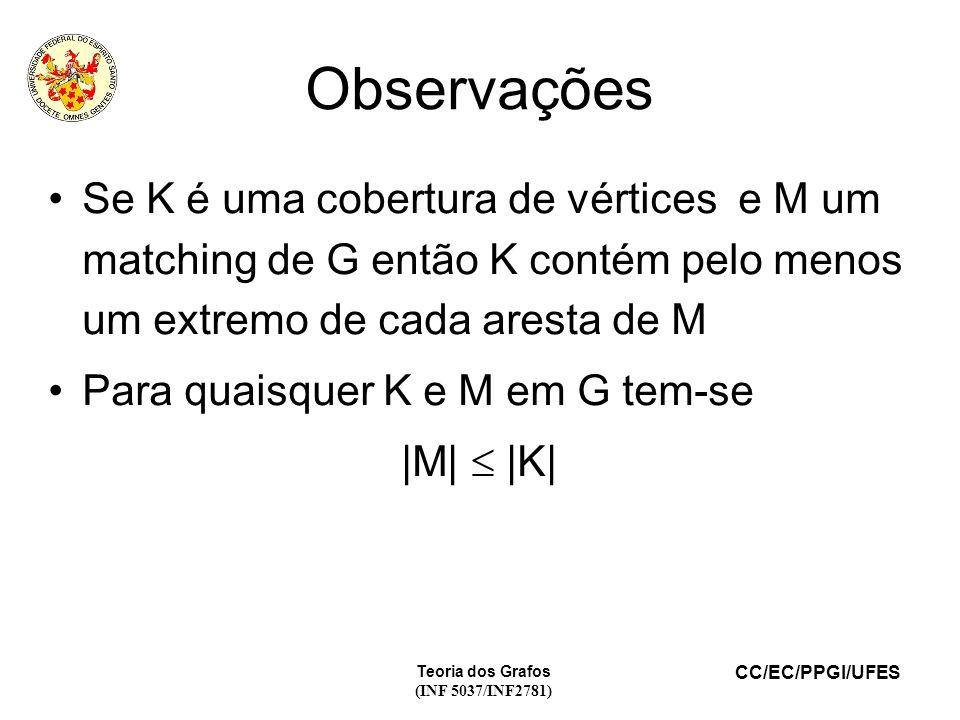 Observações Se K é uma cobertura de vértices e M um matching de G então K contém pelo menos um extremo de cada aresta de M.