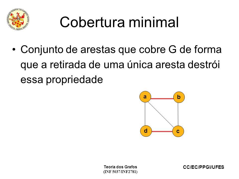 Cobertura minimal Conjunto de arestas que cobre G de forma que a retirada de uma única aresta destrói essa propriedade.