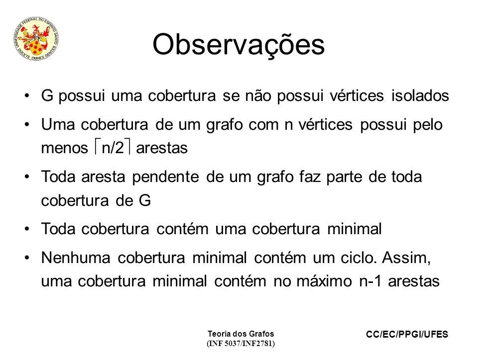 Observações G possui uma cobertura se não possui vértices isolados