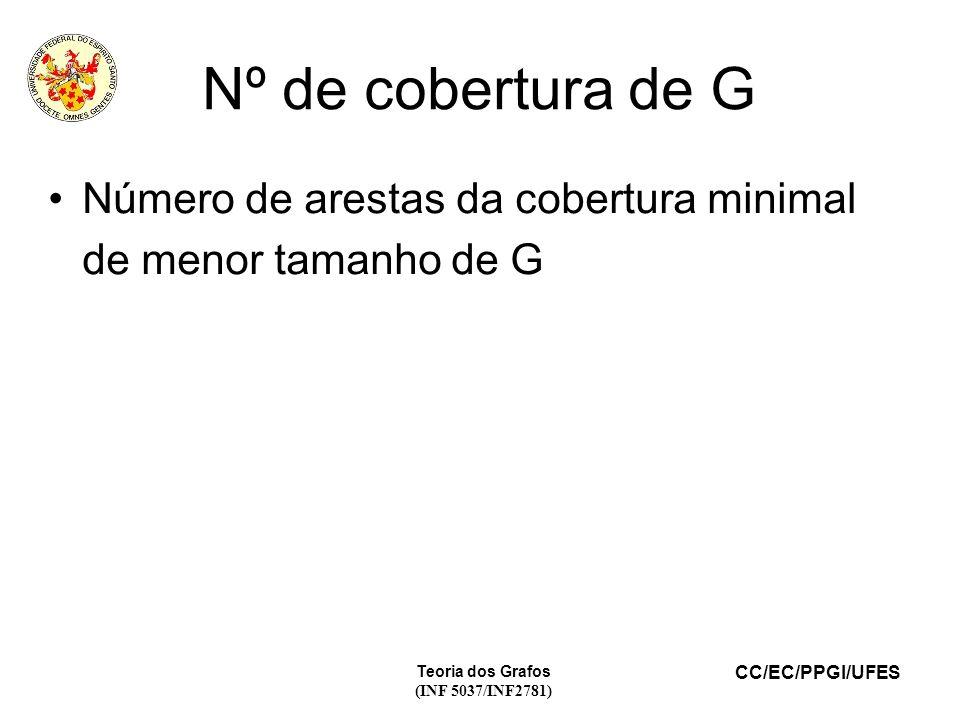 Nº de cobertura de G Número de arestas da cobertura minimal de menor tamanho de G. Teoria dos Grafos.