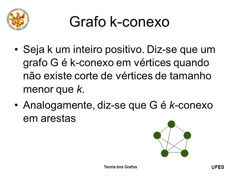 Grafo k-conexo