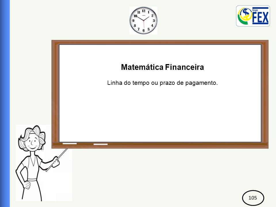Matemática Financeira Correspondente Bancário
