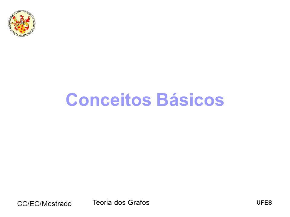 Conceitos Básicos CC/EC/Mestrado Teoria dos Grafos