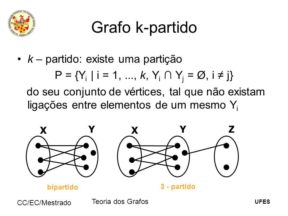 P = {Yi | i = 1, ..., k, Yi ∩ Yj = Ø, i ≠ j}