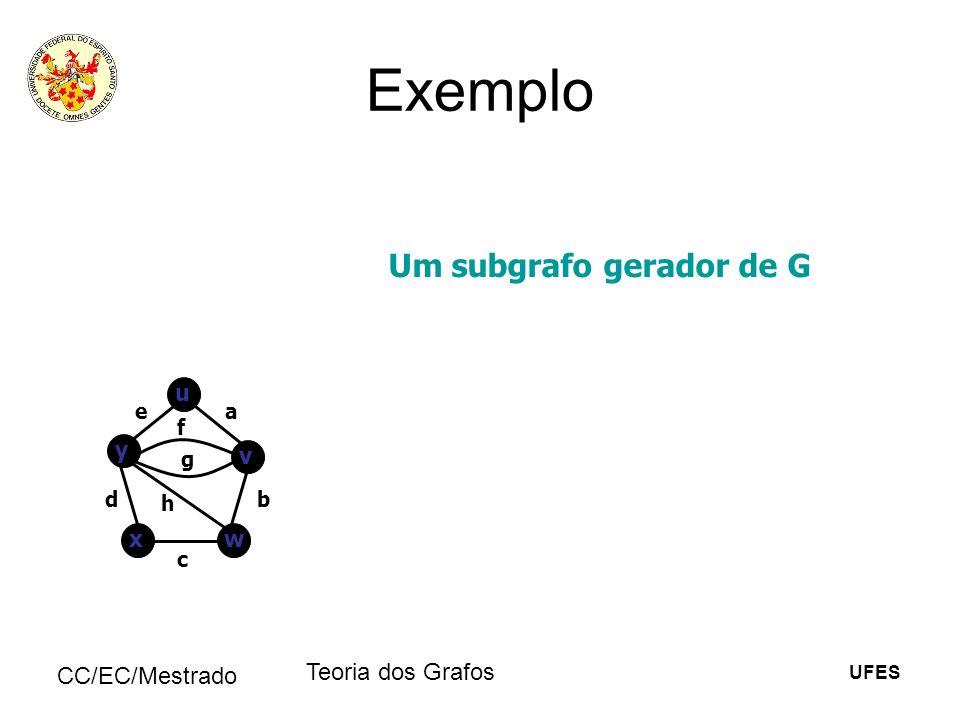 Exemplo Um subgrafo gerador de G Teoria dos Grafos CC/EC/Mestrado u y