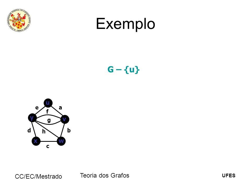 Exemplo G – {u} Teoria dos Grafos CC/EC/Mestrado u y v x w e a f g d h