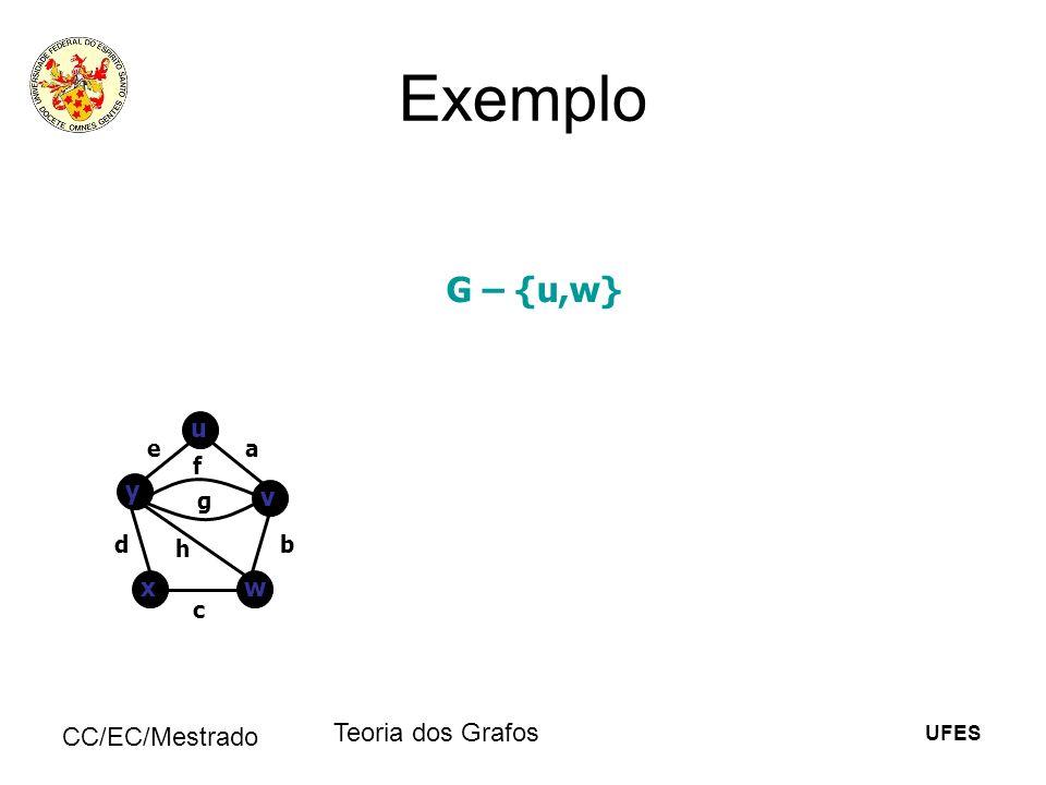 Exemplo G – {u,w} Teoria dos Grafos CC/EC/Mestrado u y v x w e a f g d