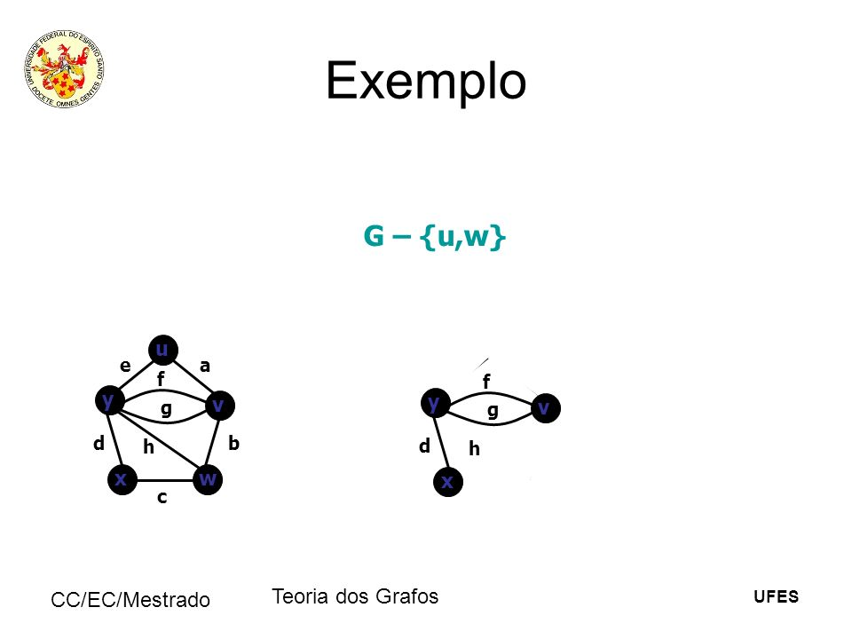Exemplo G – {u,w} Teoria dos Grafos CC/EC/Mestrado u y v y v x w x e a