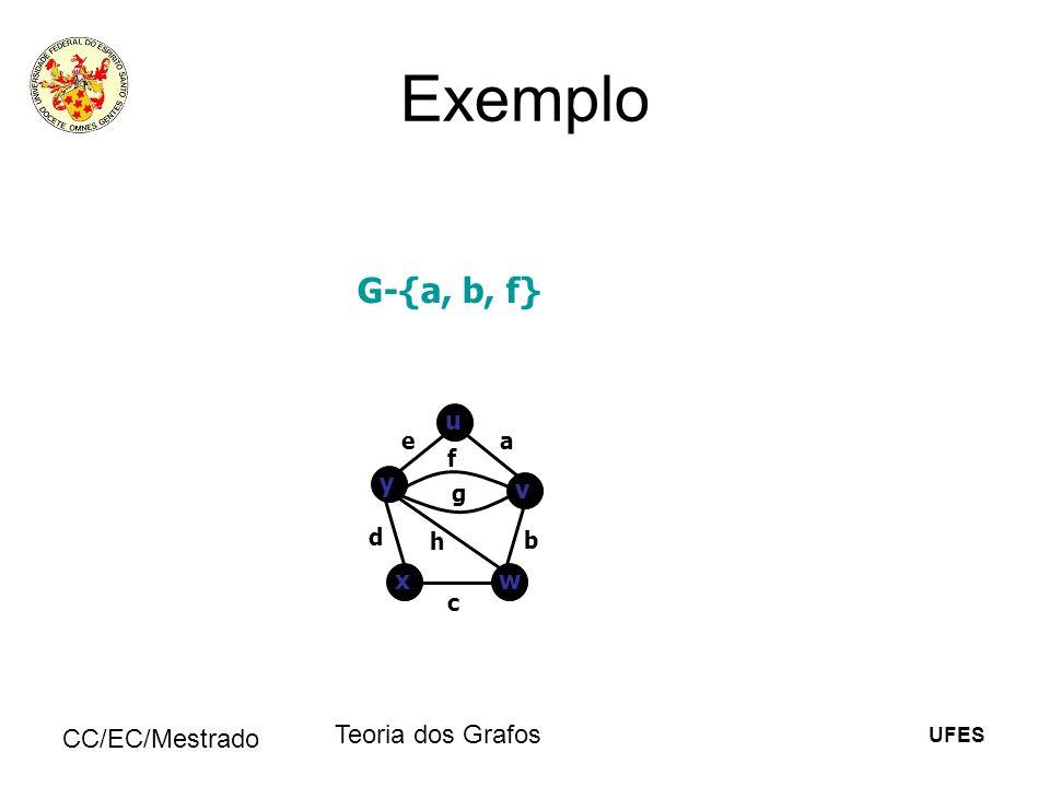 Exemplo G-{a, b, f} Teoria dos Grafos CC/EC/Mestrado u y v x w e a f g