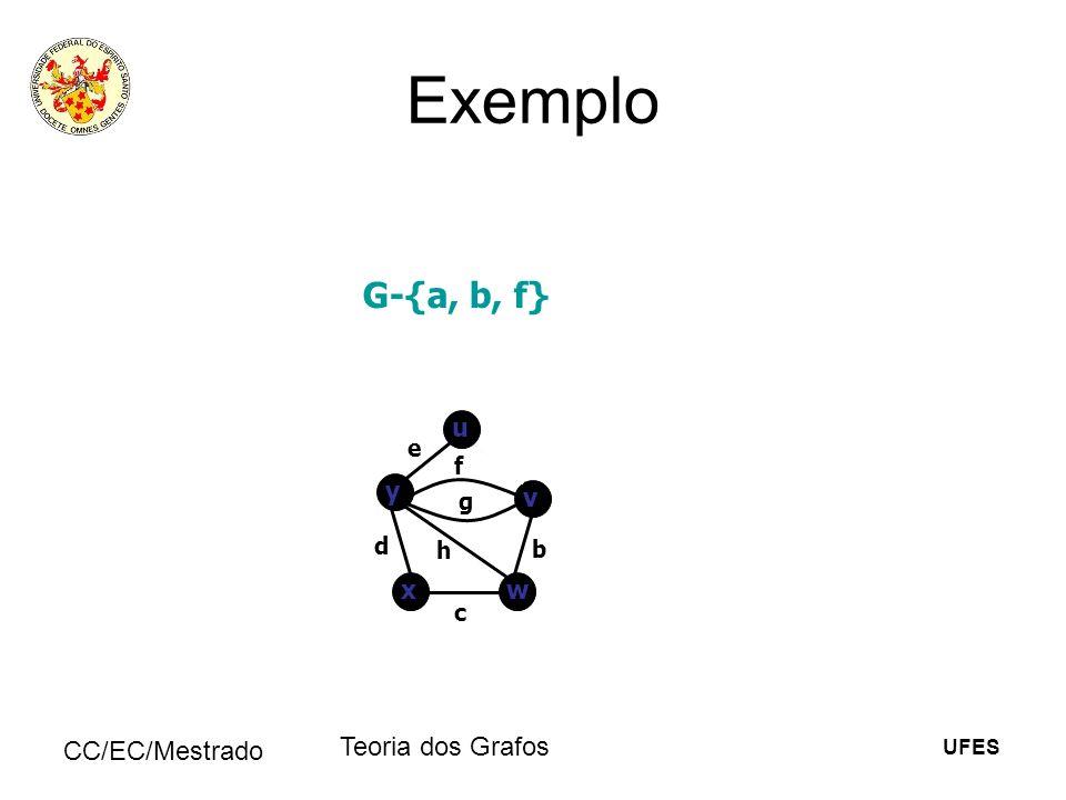 Exemplo G-{a, b, f} Teoria dos Grafos CC/EC/Mestrado u y v x w e f g d