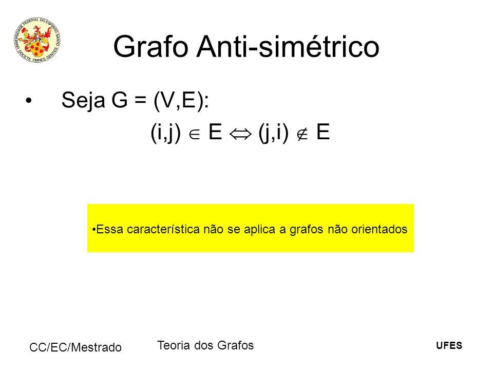 Grafo Anti-simétrico Seja G = (V,E): (i,j)  E  (j,i)  E