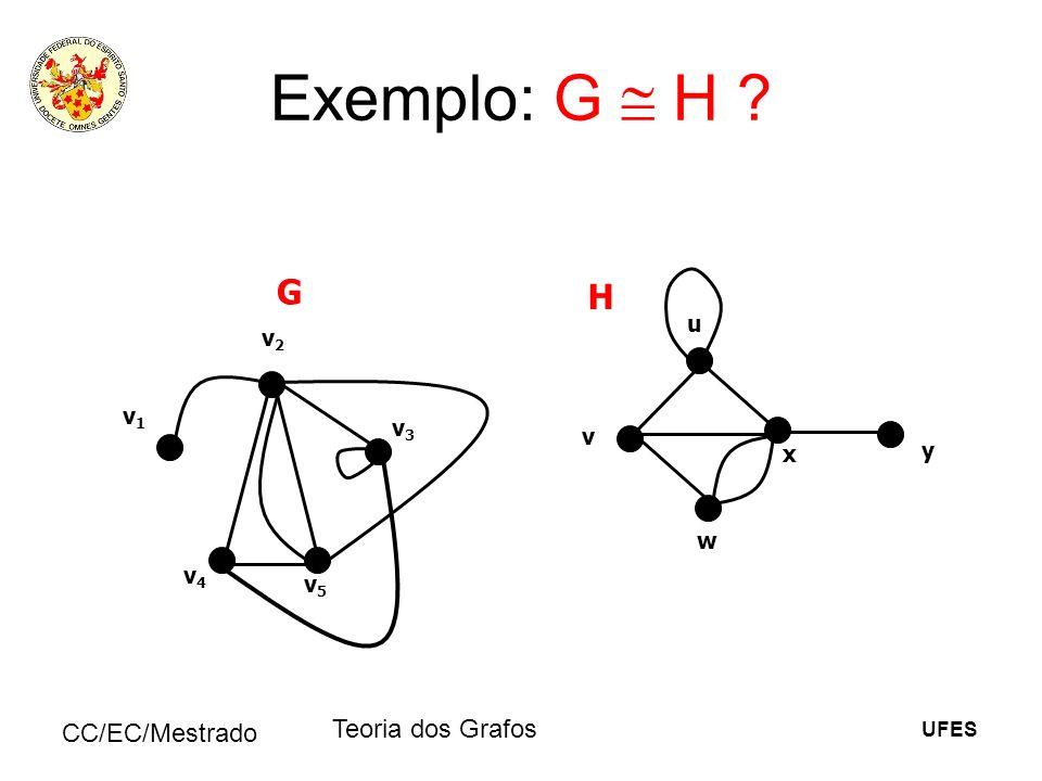 Exemplo: G  H G H Teoria dos Grafos CC/EC/Mestrado u v2 v1 v3 v y x