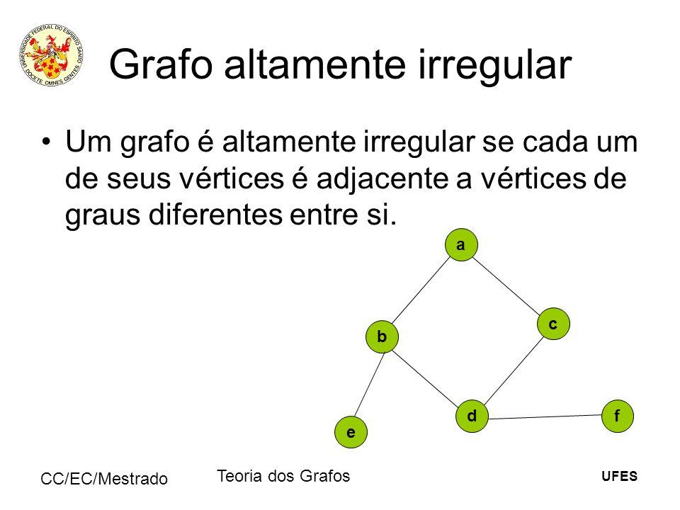 Grafo altamente irregular